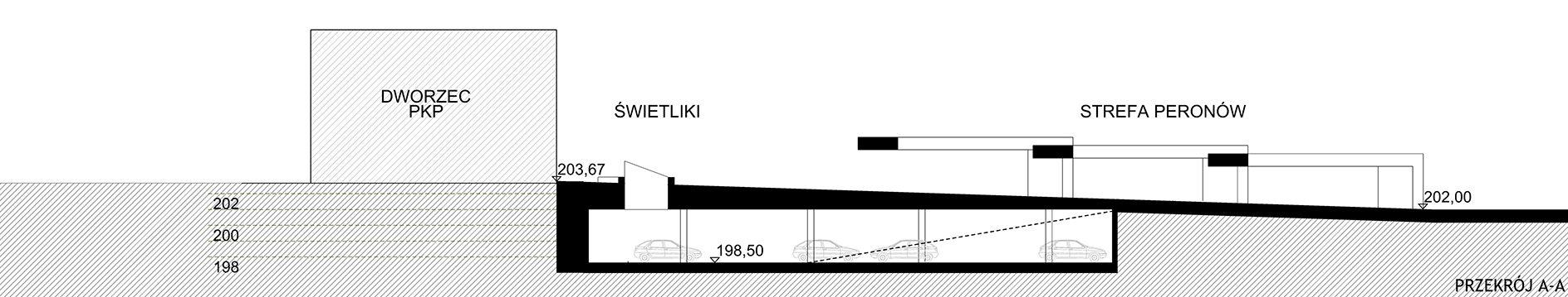 Rzeszów-Plac-dworcowy-koncepcja-przekroj