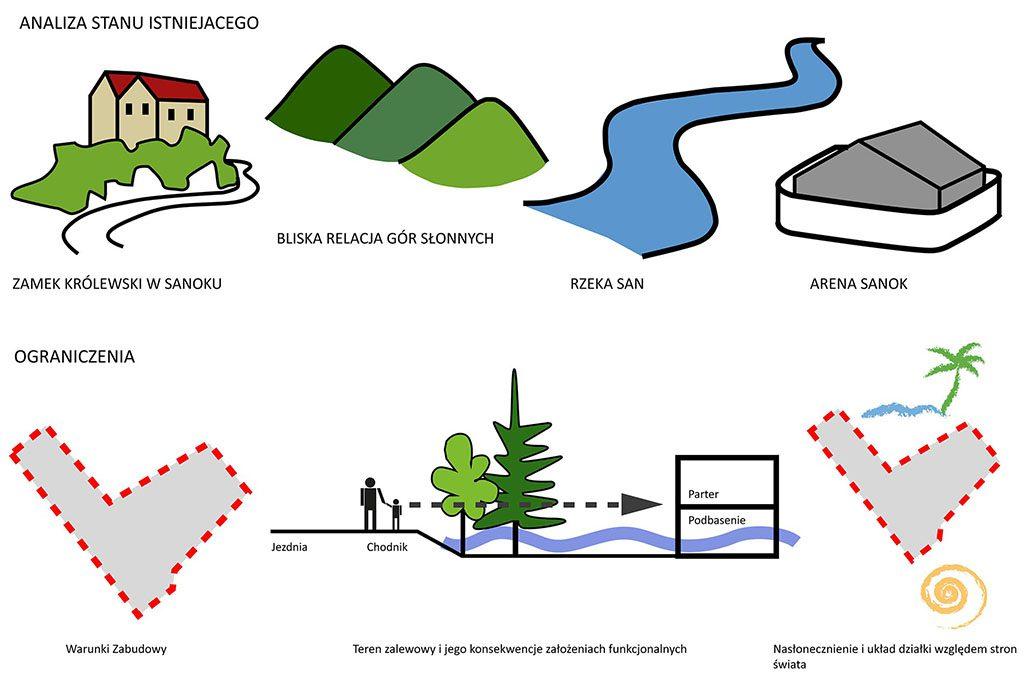Sanok-Aquapark-schematy-3